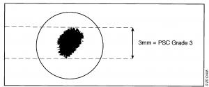 Grading PSC cataract
